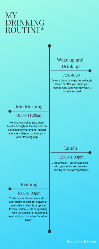 Drinking water using a schedule